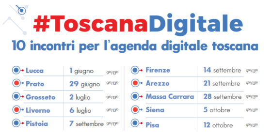 ToscanaDigitale: 10 incontri per il presente e per il futuro